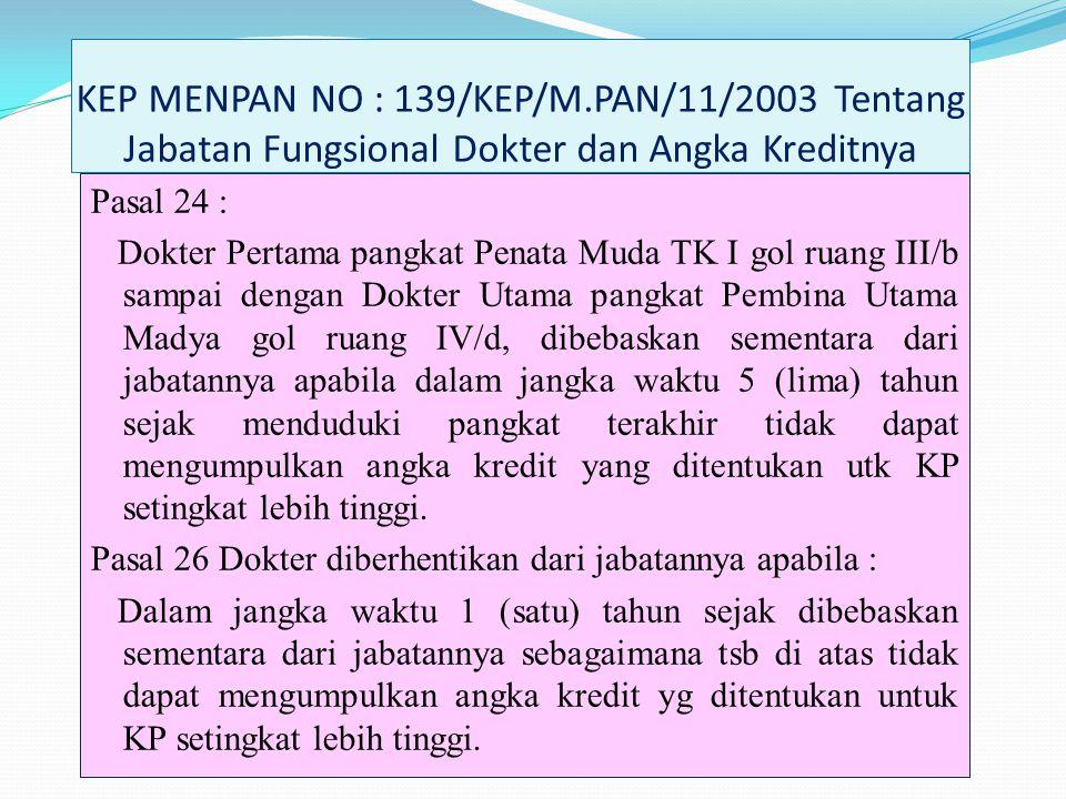 KEP MENPAN NO : 139/KEP/M.PAN/11/2003 Tentang Jabatan Fungsional Dokter dan Angka Kreditnya