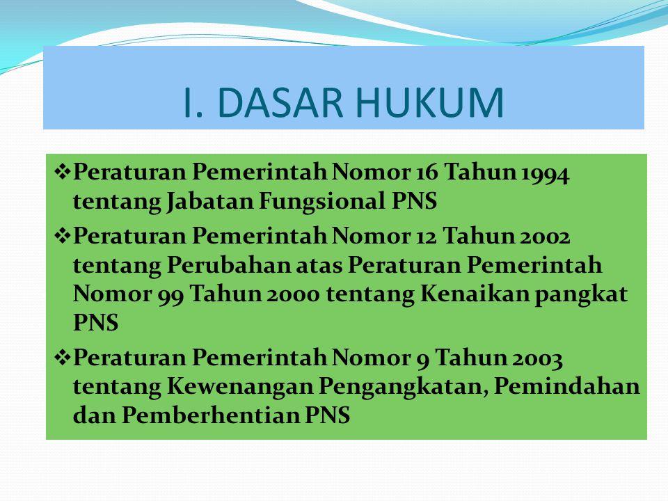I. DASAR HUKUM Peraturan Pemerintah Nomor 12 Tahun 2002 tentang Perubahan atas Peraturan Pemerintah Nomor 99 Tahun 2000 tentang Kenaikan pangkat PNS.