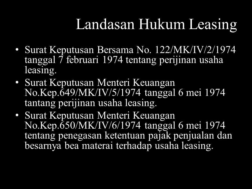 Landasan Hukum Leasing