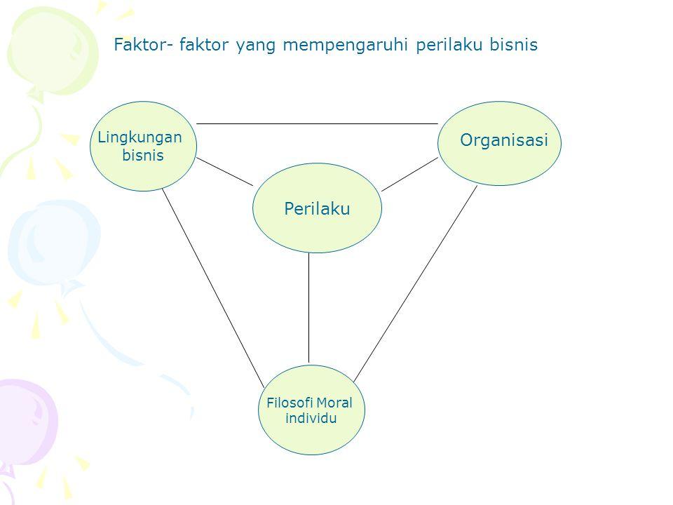 Faktor- faktor yang mempengaruhi perilaku bisnis