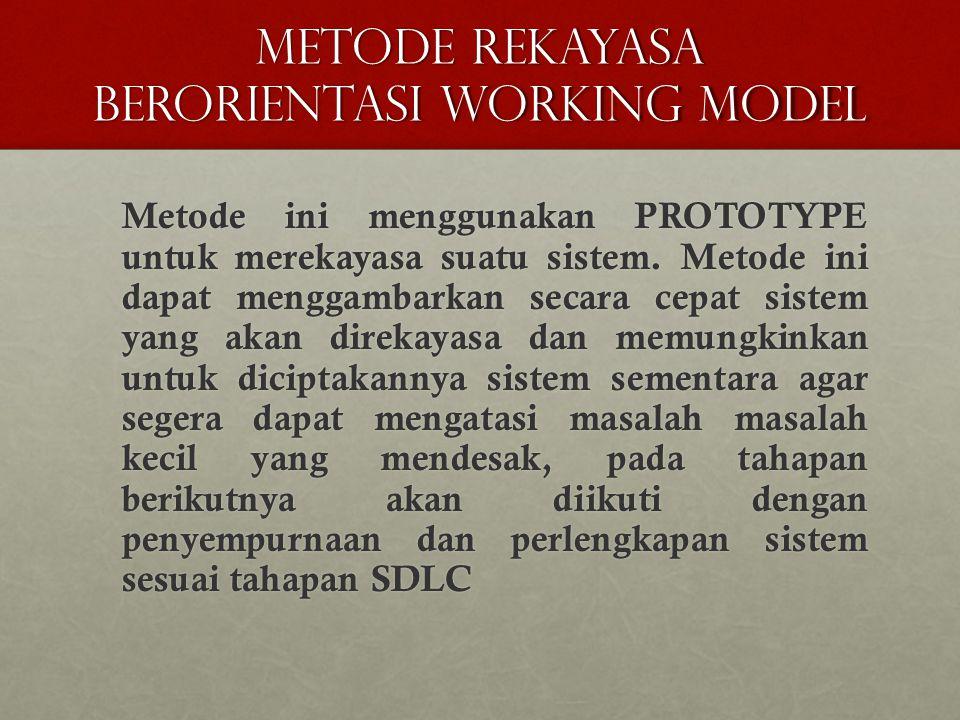 METODE REKAYASA BERORIENTASI WORKING MODEL
