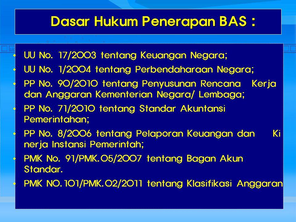 Dasar Hukum Penerapan BAS :