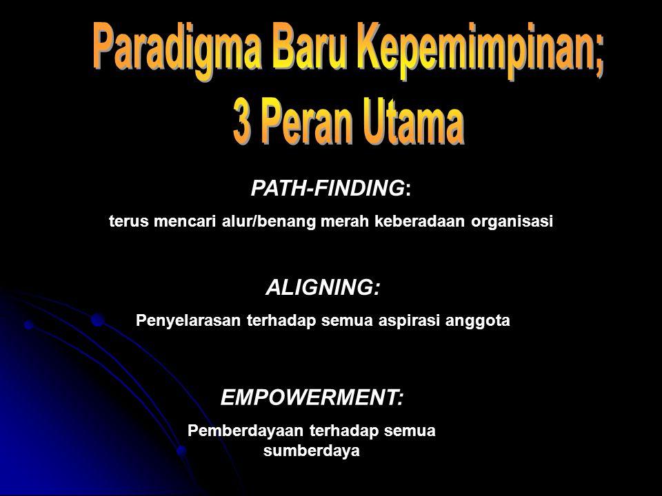 Paradigma Baru Kepemimpinan; 3 Peran Utama