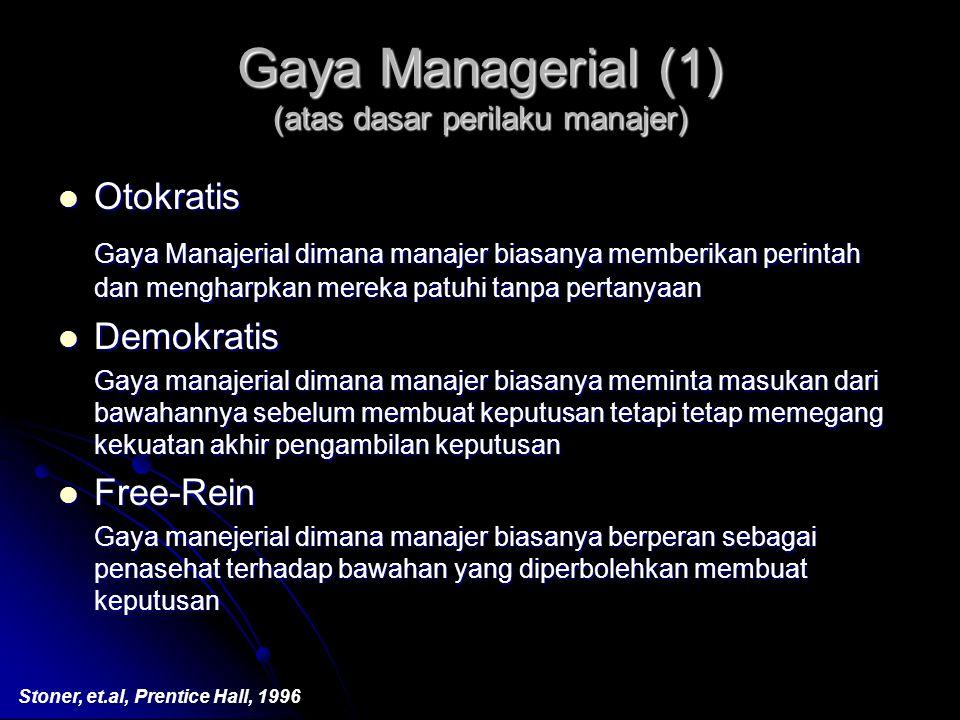 Gaya Managerial (1) (atas dasar perilaku manajer)