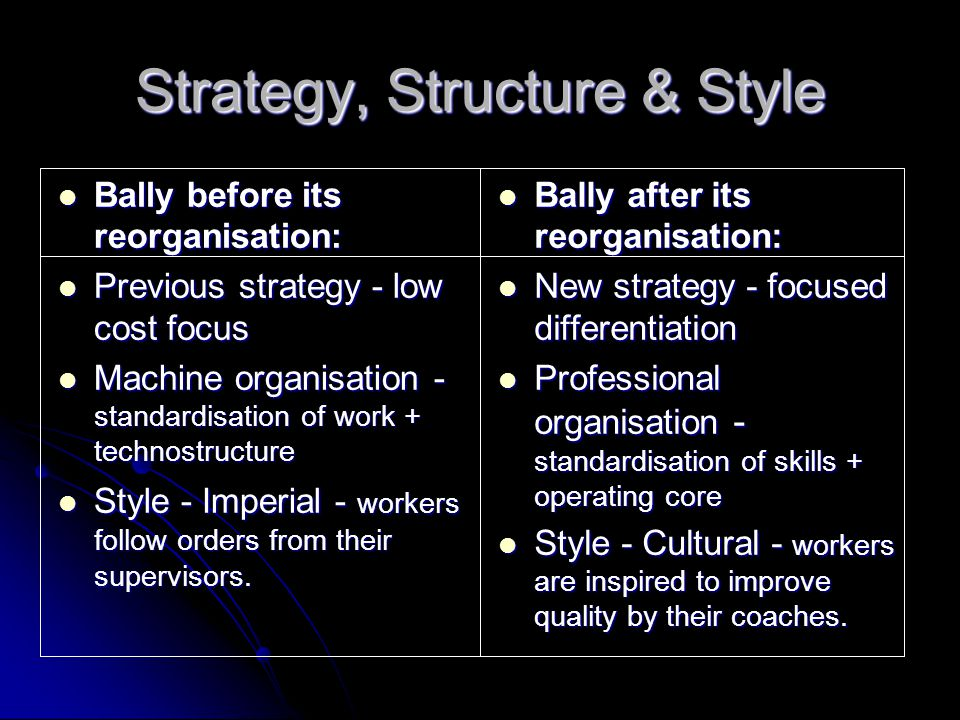 Strategy, Structure & Style