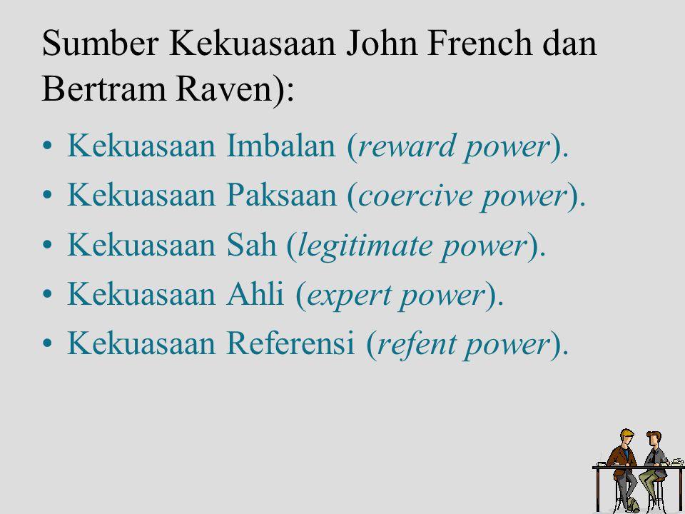 Sumber Kekuasaan John French dan Bertram Raven):