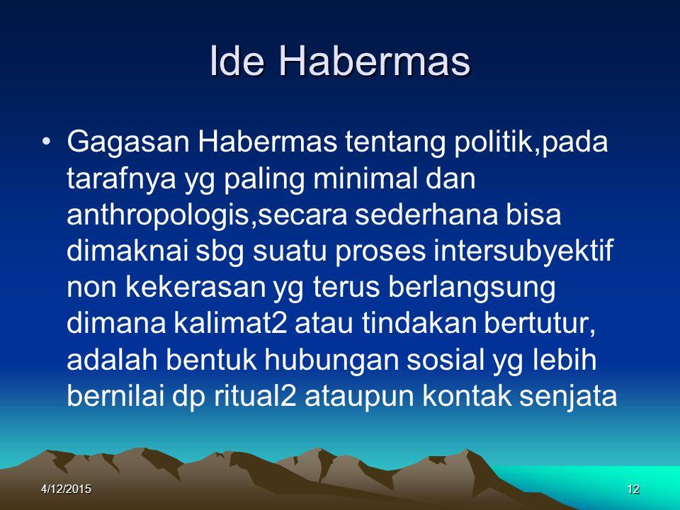 Ide Habermas