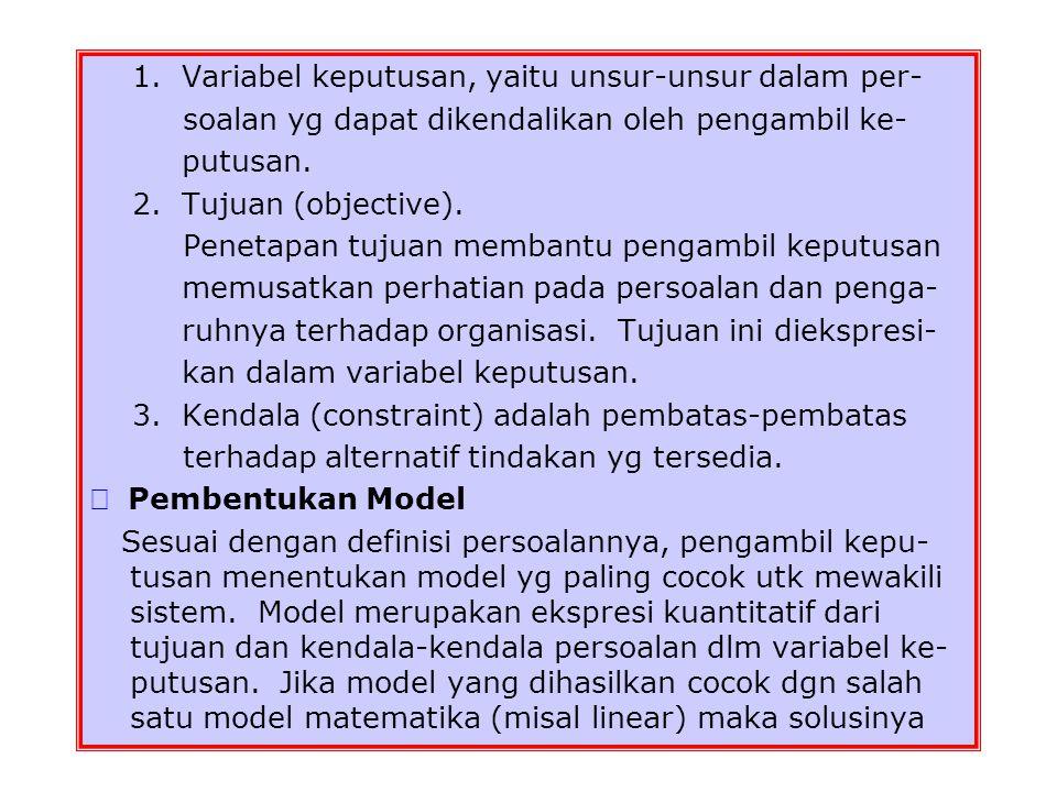 1. Variabel keputusan, yaitu unsur-unsur dalam per-