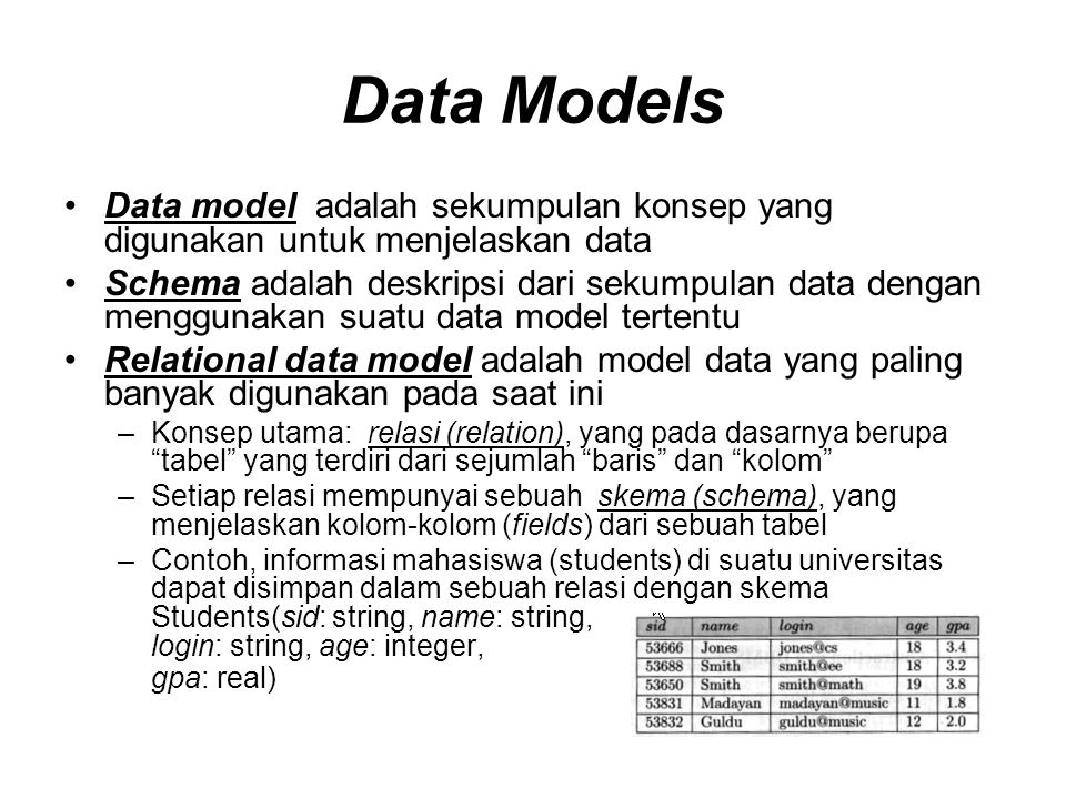 Data Models Data model adalah sekumpulan konsep yang digunakan untuk menjelaskan data.