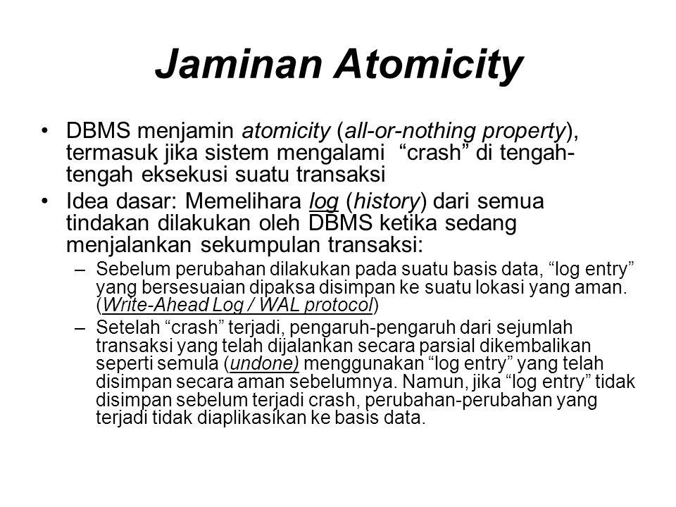 Jaminan Atomicity
