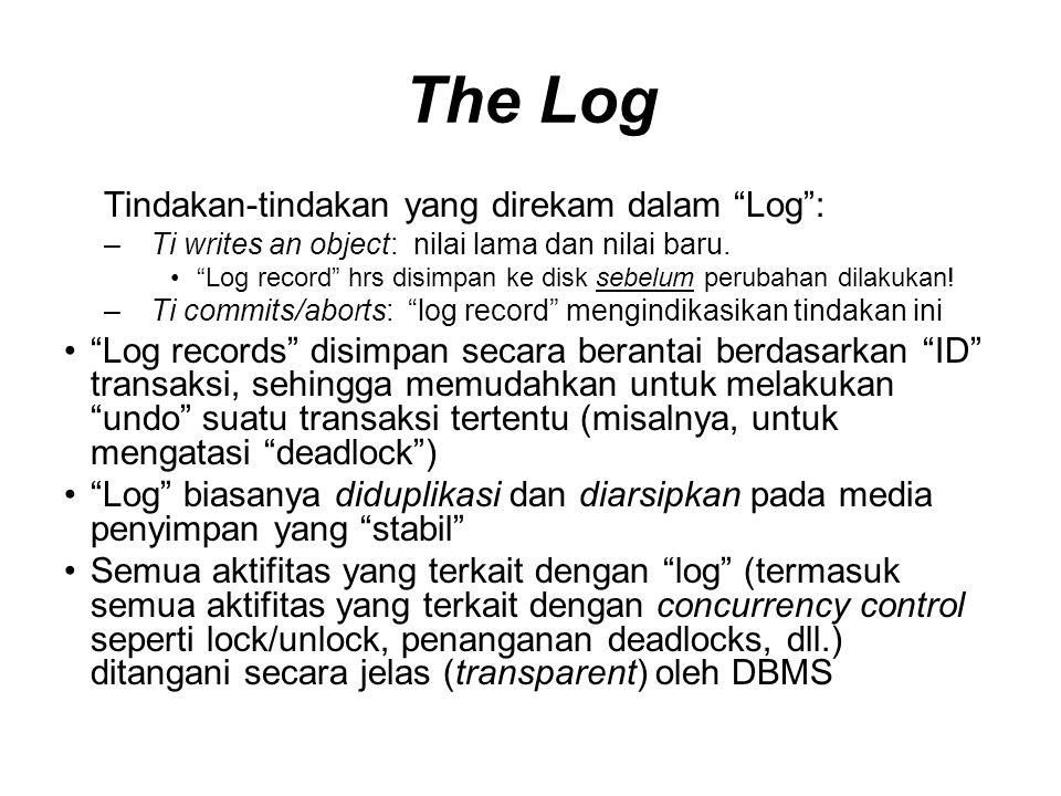 The Log Tindakan-tindakan yang direkam dalam Log :