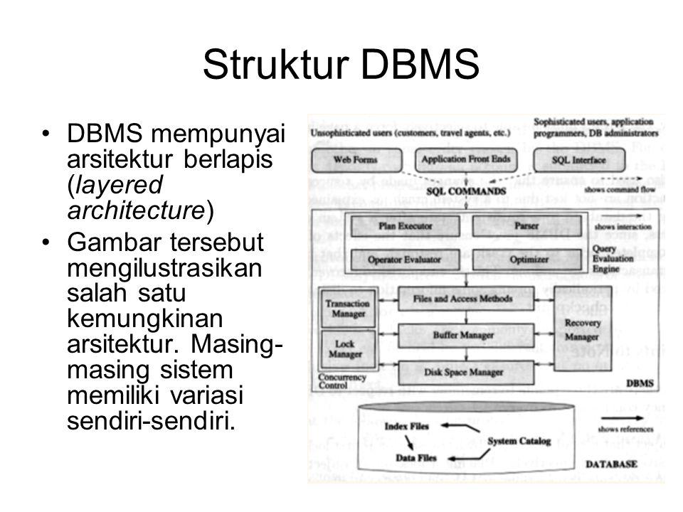 Struktur DBMS DBMS mempunyai arsitektur berlapis (layered architecture)