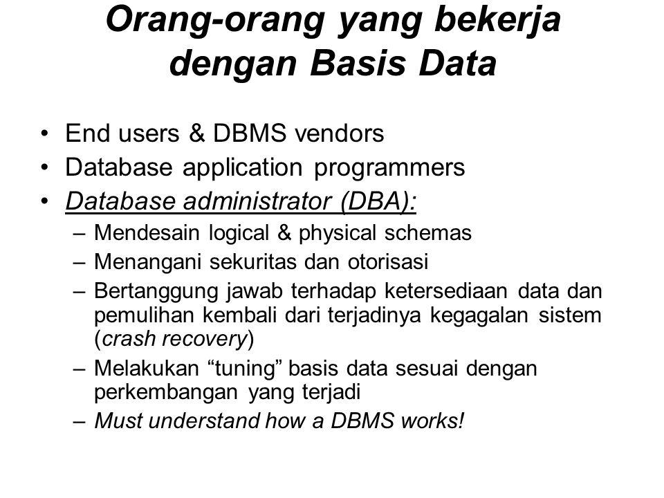 Orang-orang yang bekerja dengan Basis Data