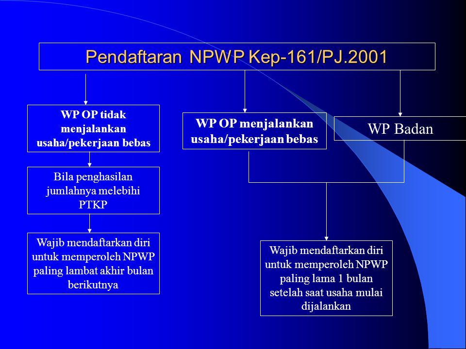 Pendaftaran NPWP Kep-161/PJ.2001