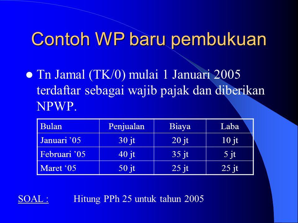 Contoh WP baru pembukuan