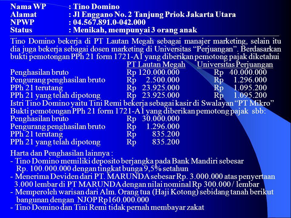 Nama WP : Tino Domino Alamat : Jl Enggano No. 2 Tanjung Priok Jakarta Utara. NPWP : 04.567.891.0-042.000.
