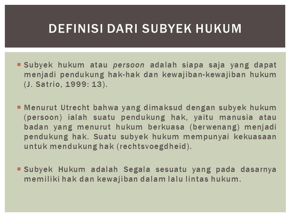 Definisi dari subyek hukum