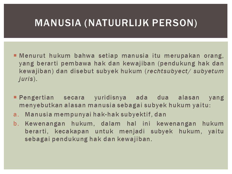Manusia (Natuurlijk person)