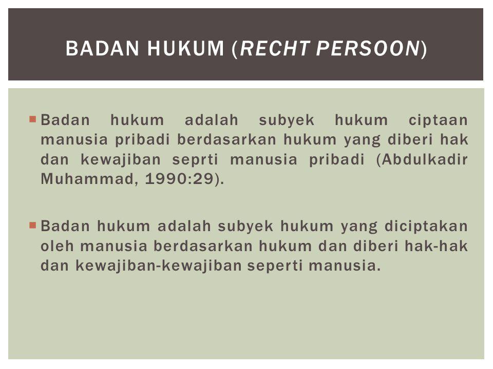 Badan hukum (recht persoon)