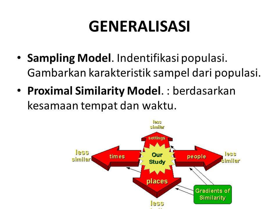 GENERALISASI Sampling Model. Indentifikasi populasi. Gambarkan karakteristik sampel dari populasi.