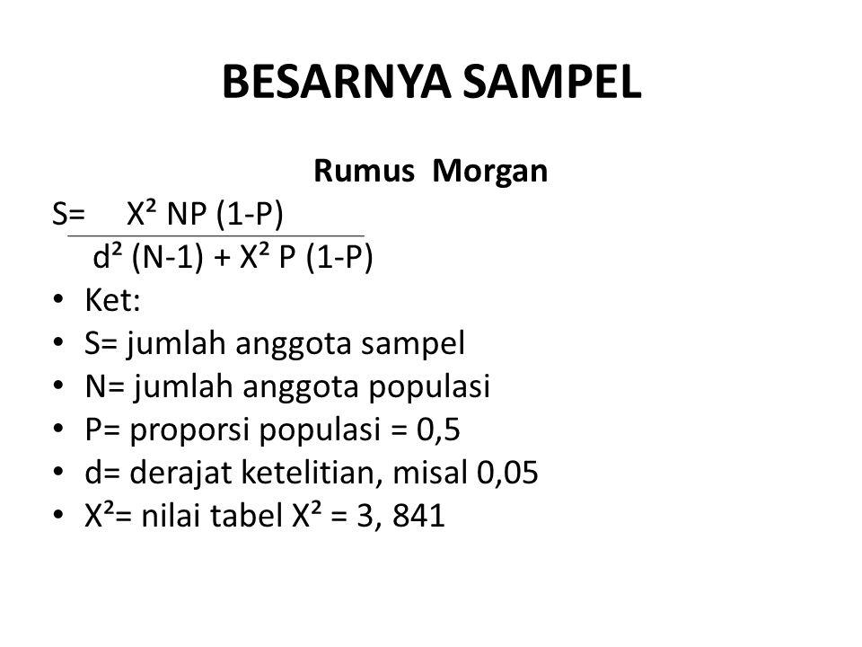 BESARNYA SAMPEL Rumus Morgan S= X² NP (1-P) d² (N-1) + X² P (1-P) Ket: