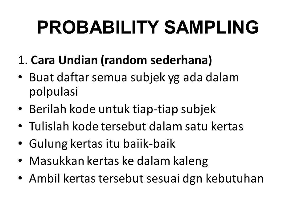 PROBABILITY SAMPLING 1. Cara Undian (random sederhana)