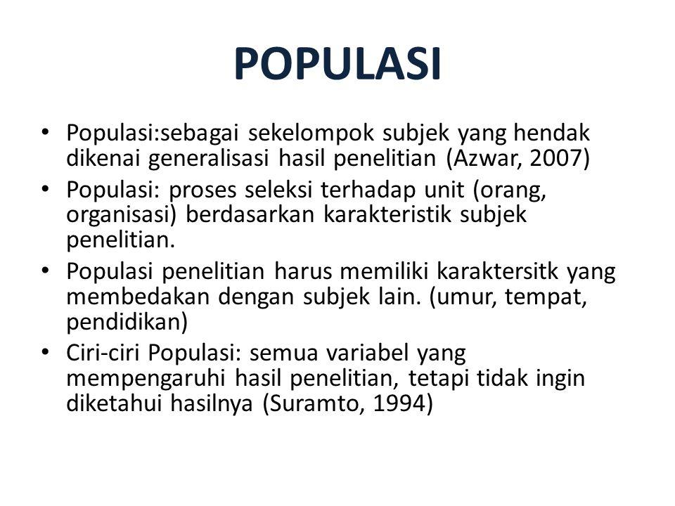 POPULASI Populasi:sebagai sekelompok subjek yang hendak dikenai generalisasi hasil penelitian (Azwar, 2007)