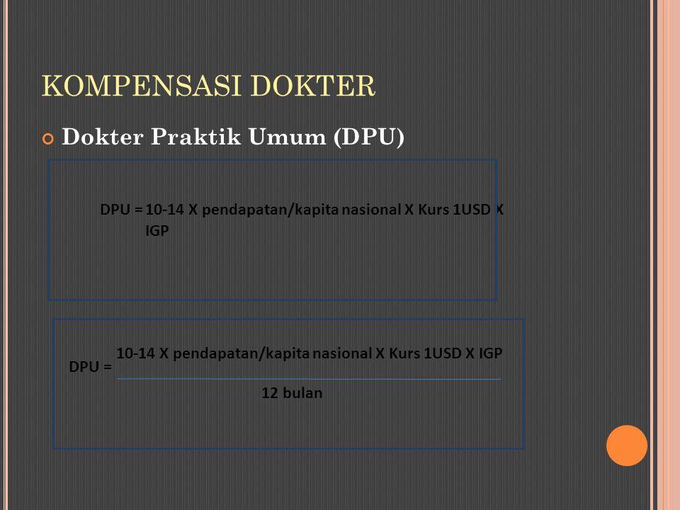 KOMPENSASI DOKTER Dokter Praktik Umum (DPU)
