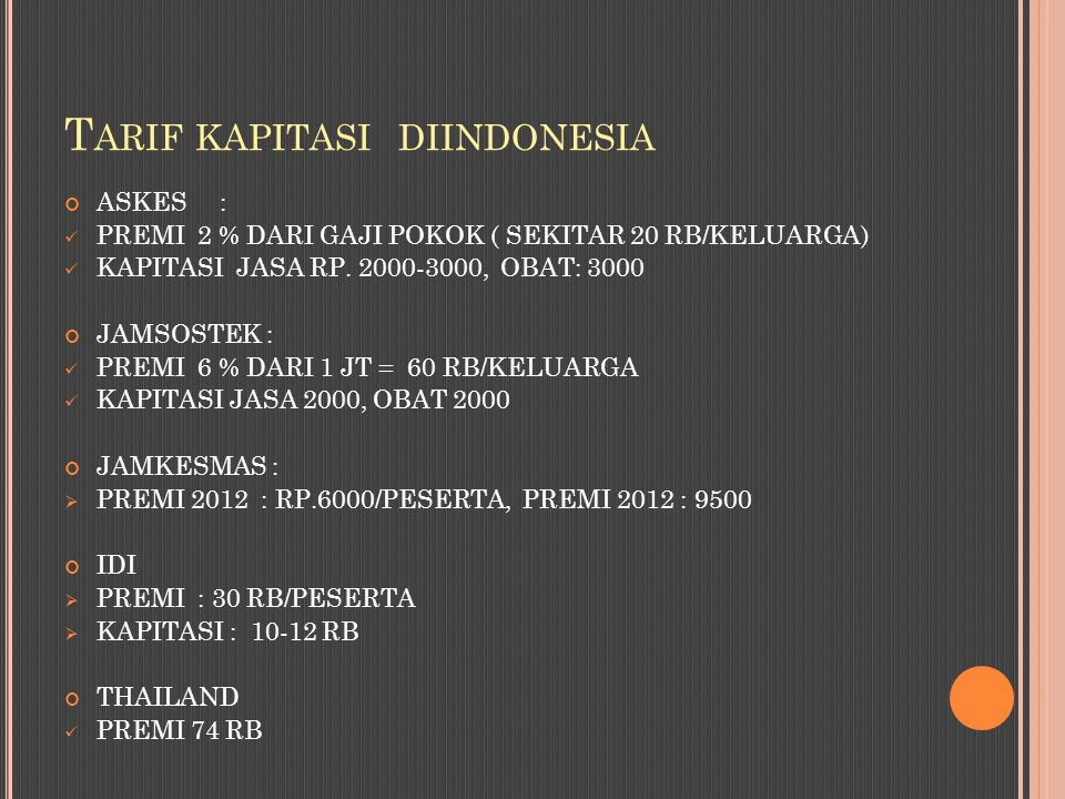 Tarif kapitasi diindonesia