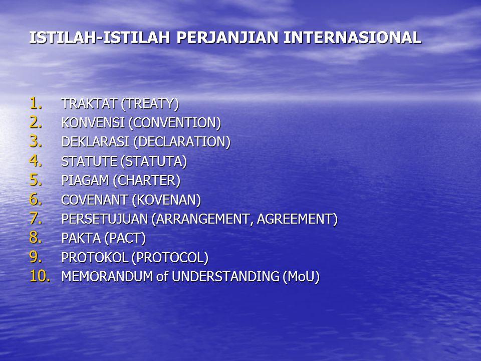ISTILAH-ISTILAH PERJANJIAN INTERNASIONAL
