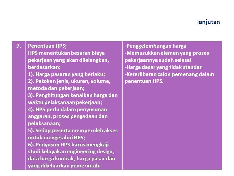 lanjutan 7. Penentuan HPS;