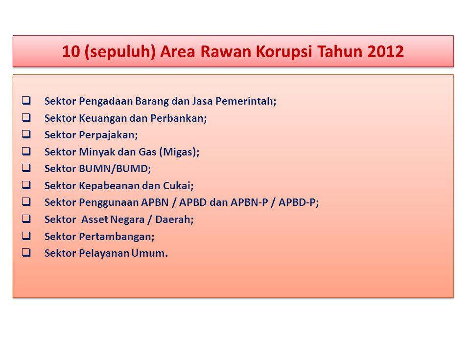 10 (sepuluh) Area Rawan Korupsi Tahun 2012