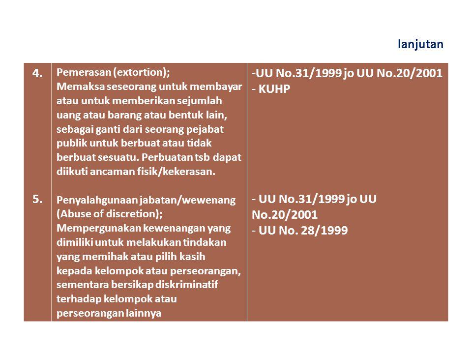 lanjutan 4. 5. UU No.31/1999 jo UU No.20/2001 KUHP