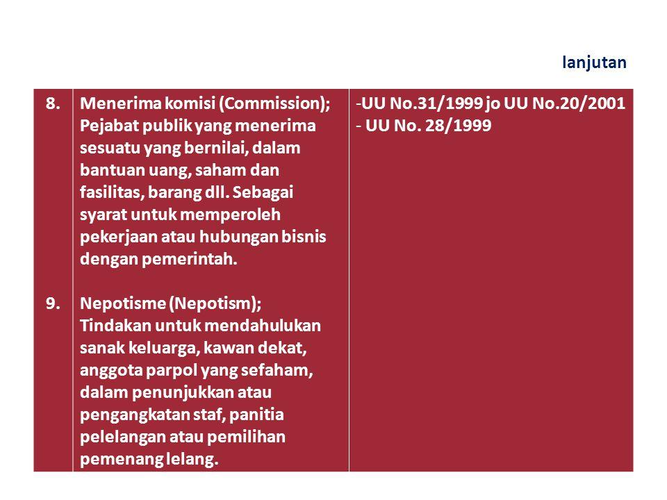 lanjutan 8. 9. Menerima komisi (Commission);