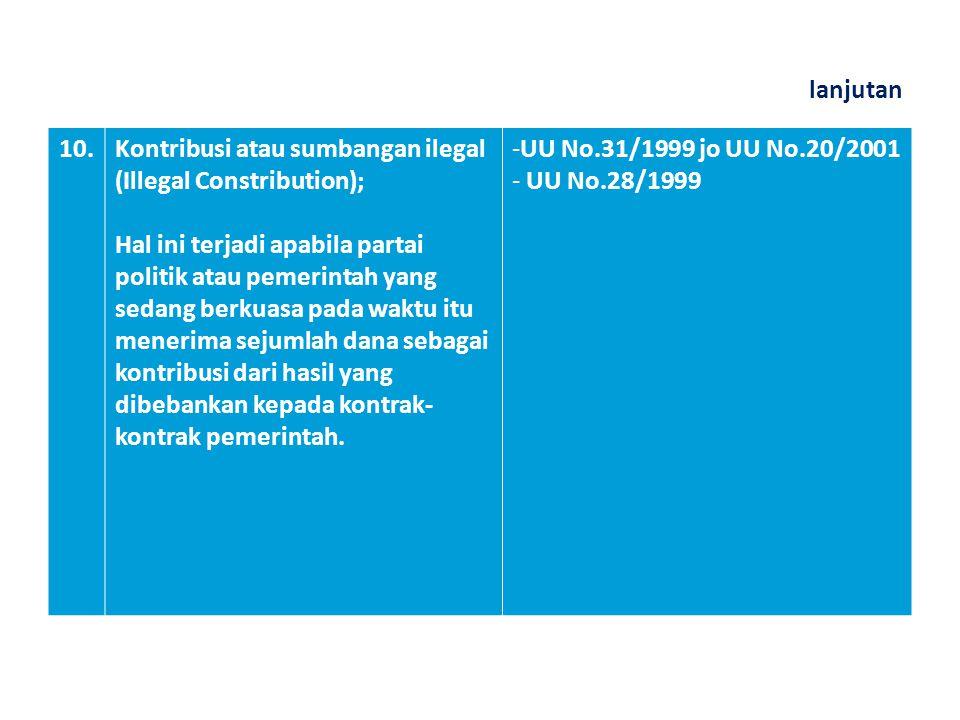 lanjutan 10. Kontribusi atau sumbangan ilegal (Illegal Constribution);