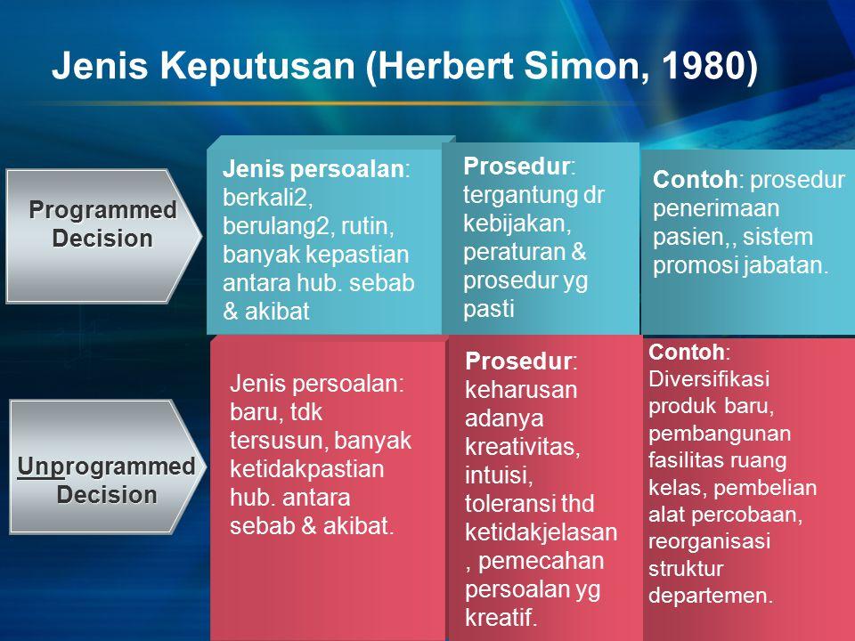 Jenis Keputusan (Herbert Simon, 1980)