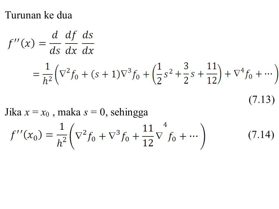 Turunan ke dua (7.13) Jika x = x0 , maka s = 0, sehingga (7.14)