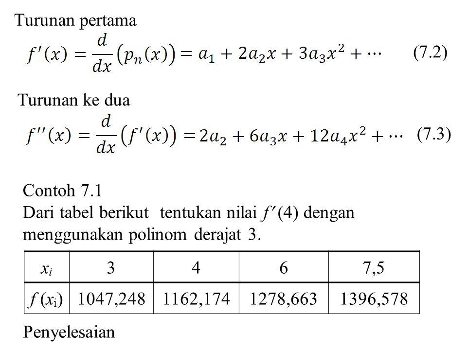 Turunan pertama (7.2) Turunan ke dua. (7.3) Contoh 7.1. Dari tabel berikut tentukan nilai f (4) dengan.