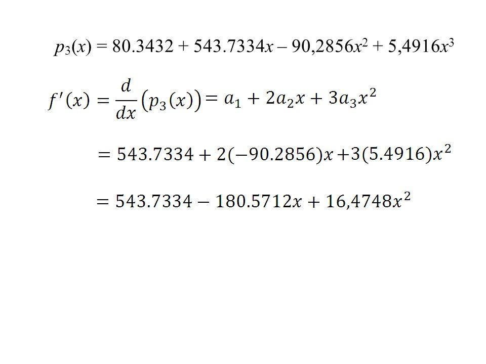 p3(x) = 80.3432 + 543.7334x – 90,2856x2 + 5,4916x3
