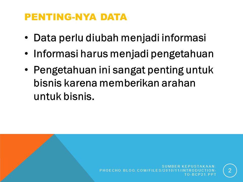 Data perlu diubah menjadi informasi