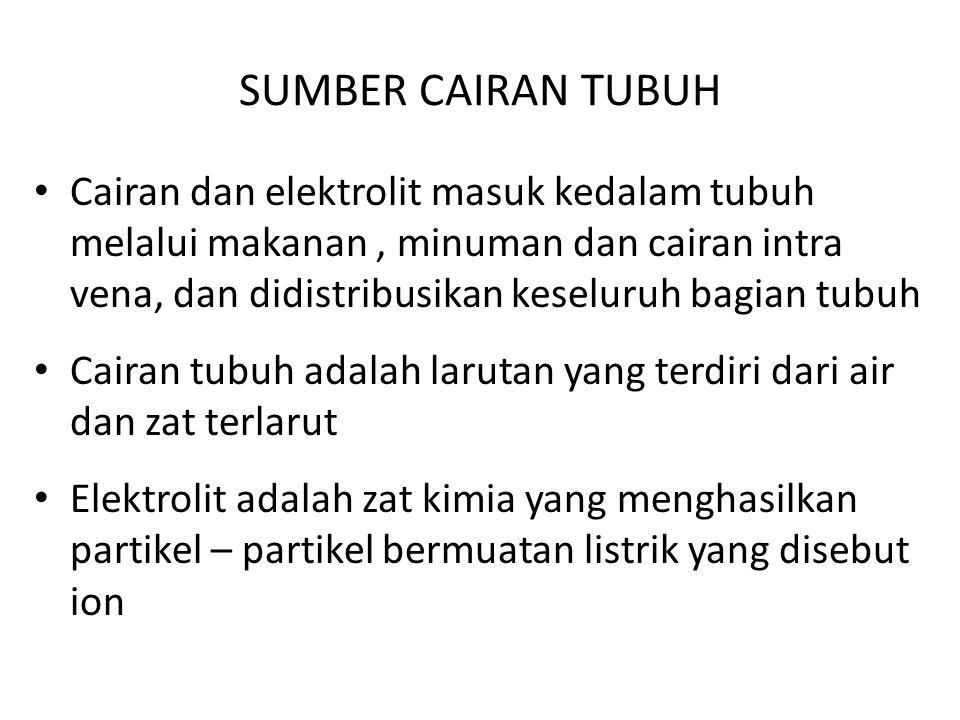 SUMBER CAIRAN TUBUH