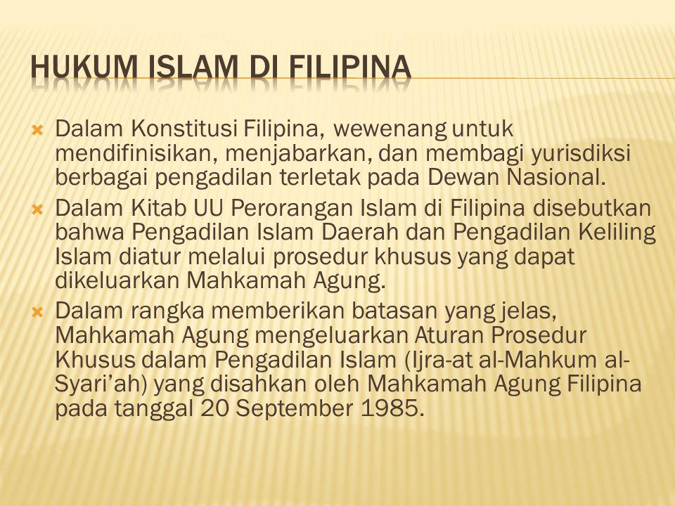 Hukum Islam di Filipina