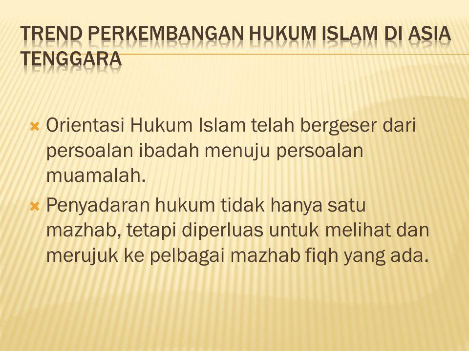 Trend Perkembangan Hukum Islam di Asia Tenggara