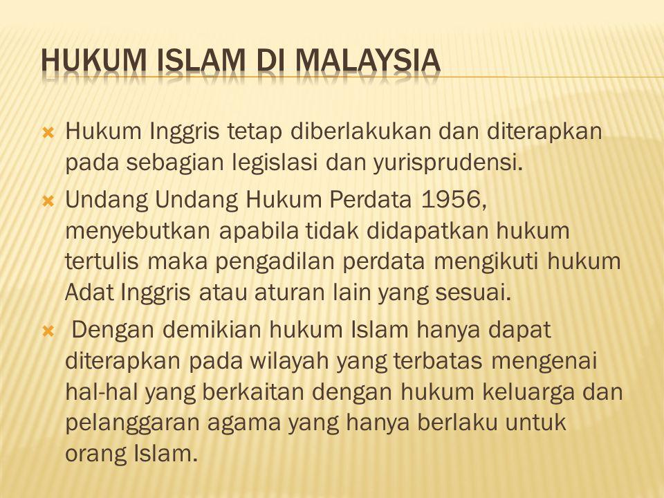 Hukum Islam di Malaysia