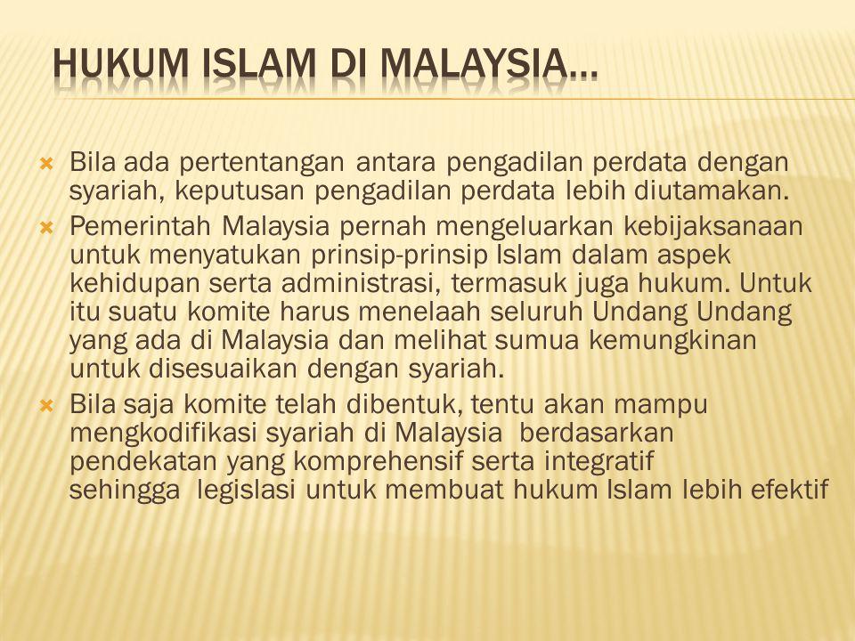 Hukum Islam di Malaysia…