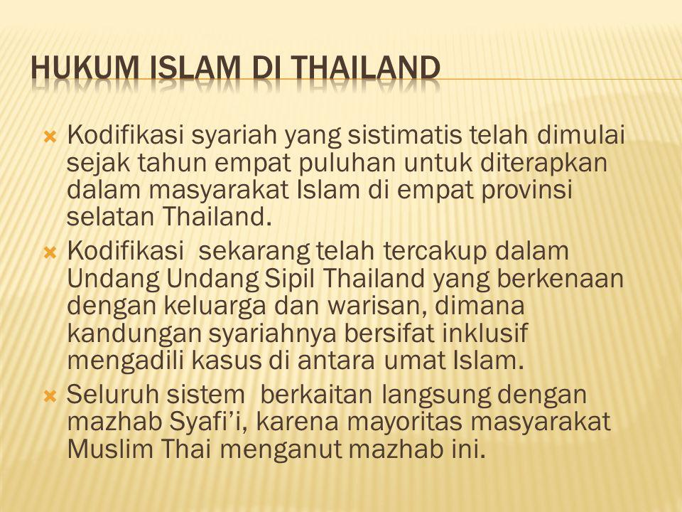 Hukum Islam di Thailand