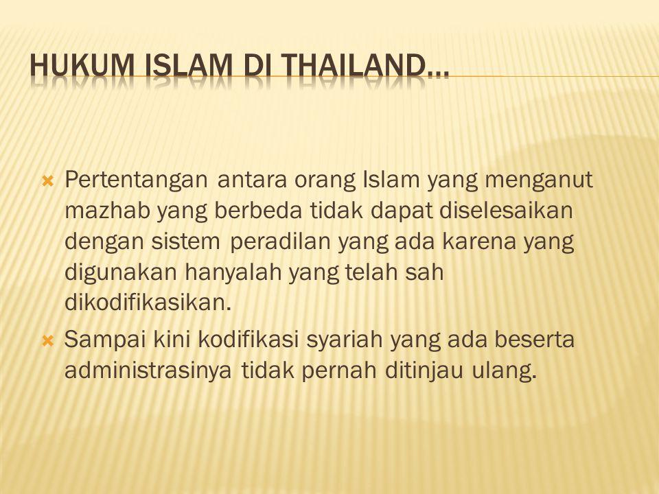 Hukum Islam di Thailand…