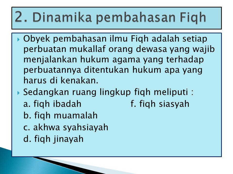 2. Dinamika pembahasan Fiqh
