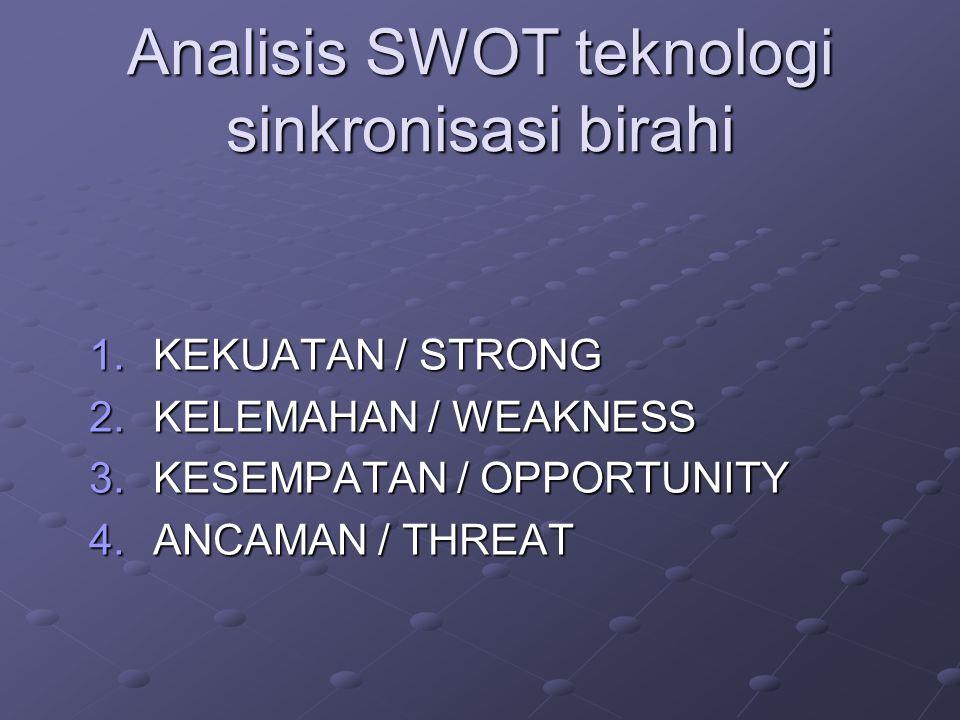 Analisis SWOT teknologi sinkronisasi birahi