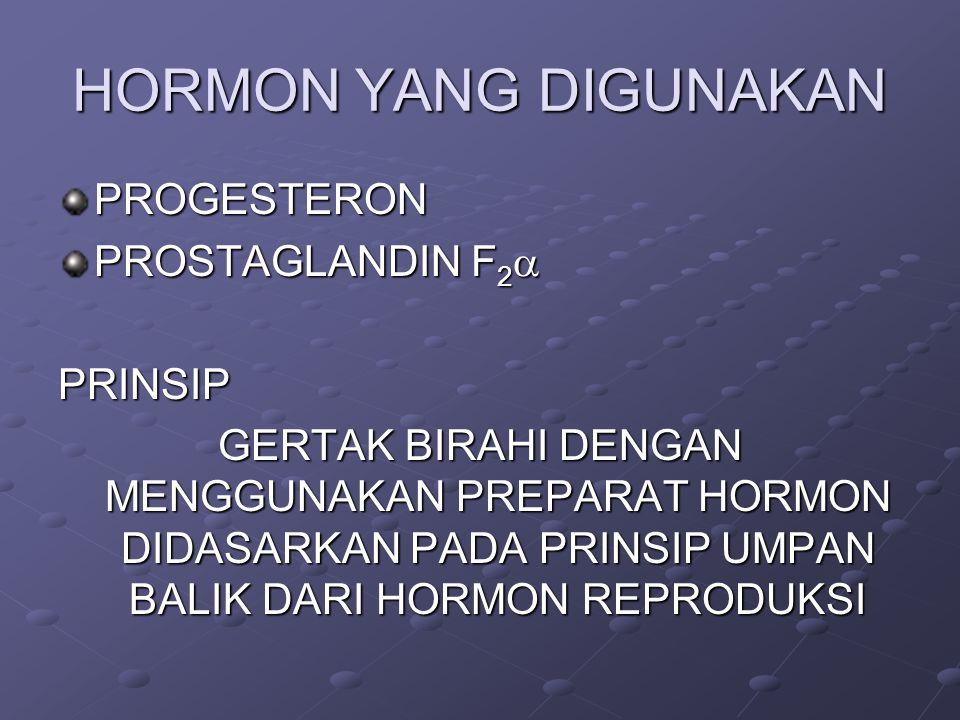 HORMON YANG DIGUNAKAN PROGESTERON PROSTAGLANDIN F2 PRINSIP